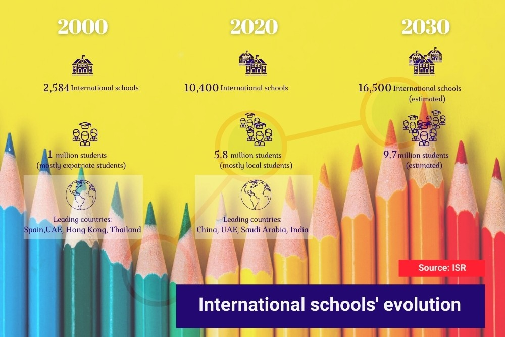 New-International-Schools-in-Singapore